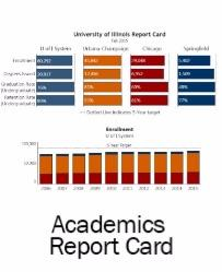 thumbnail image link for U of I Report Card Data