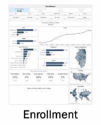 thumbnail image link for U of I Academic Enrollment data