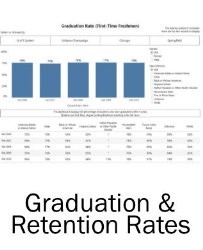 thumbnail image link for Graduation and Retention Rates