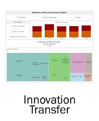 thumbnail image link for U of I Innovation Transfer